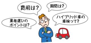 車検に関するQ&Aイラスト